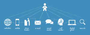 Why Go For Omnichannel Strategy